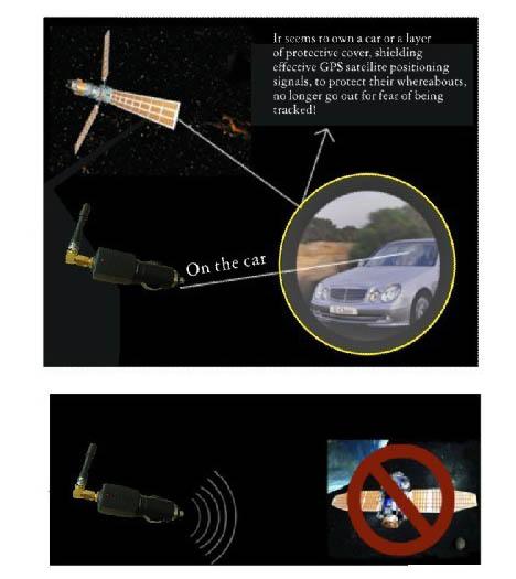 Mini GPS jammer for Car